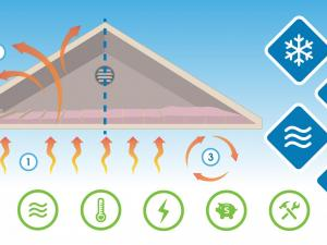 attic insulation infographic header the fifth fuel
